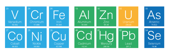 Trace-Metal-Periodic-Table-